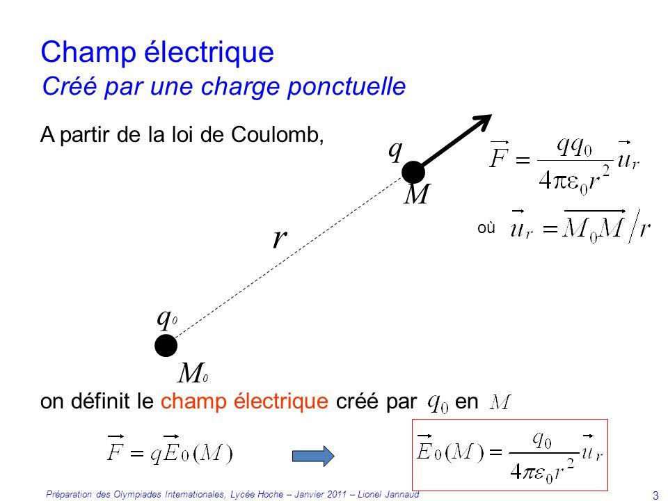 r Champ électrique q M q0 M0 Créé par une charge ponctuelle