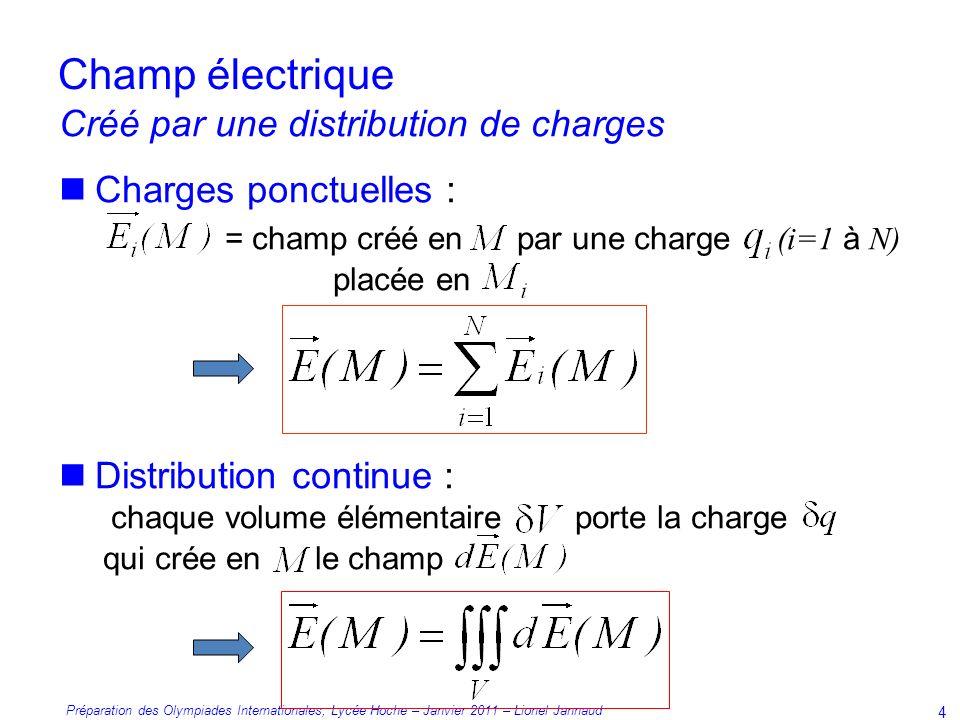 = champ créé en par une charge (i=1 à N)