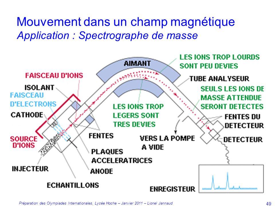 Mouvement dans un champ magnétique