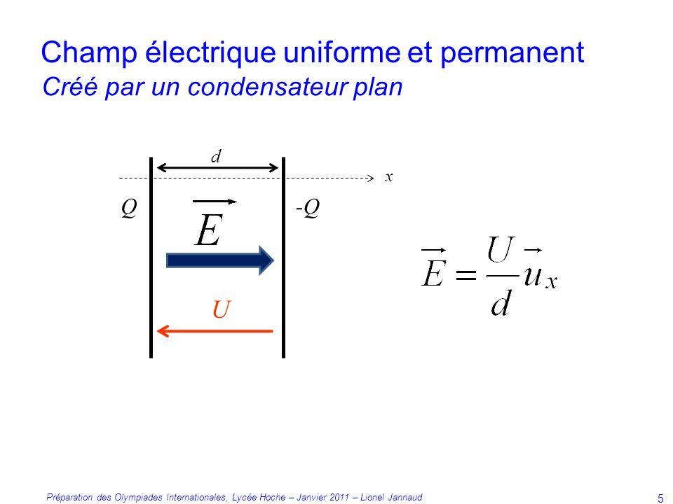 Champ électrique uniforme et permanent