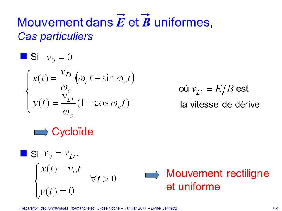 Mouvement dans E et B uniformes,