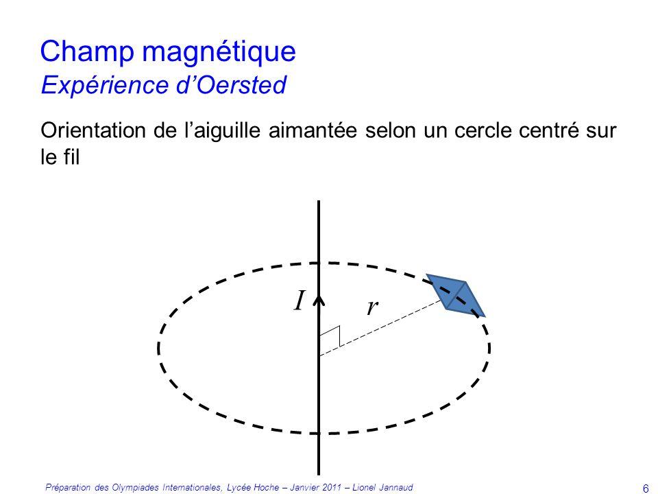 Champ magnétique I r Expérience d'Oersted