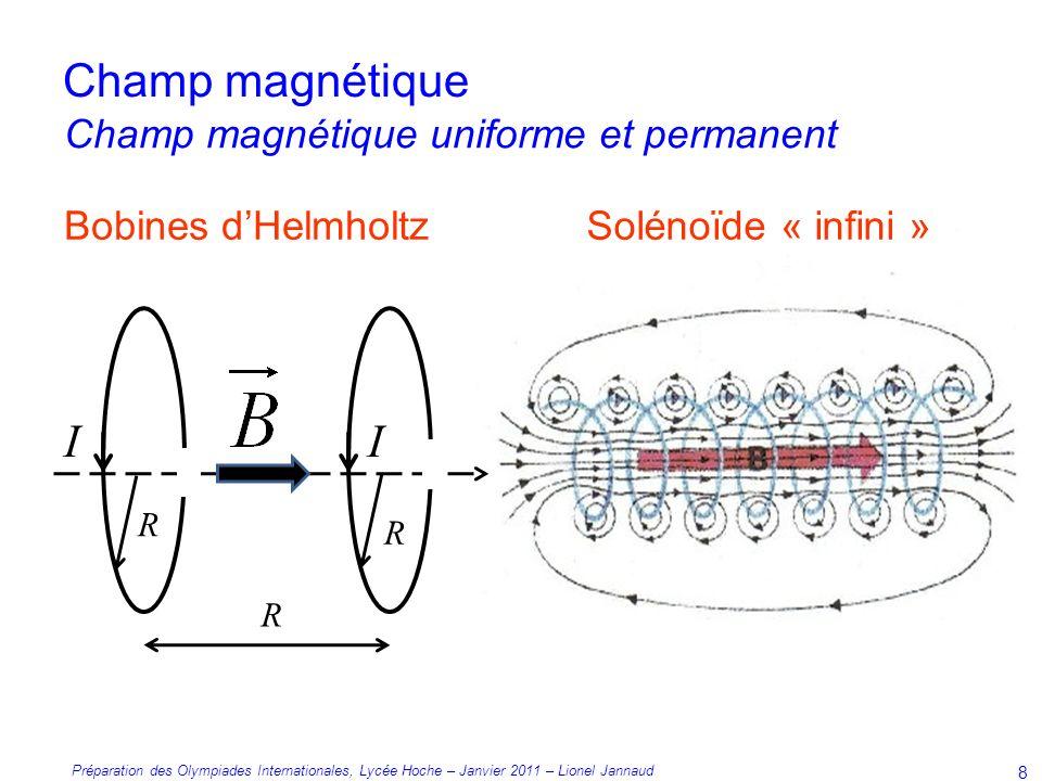 Champ magnétique I I Champ magnétique uniforme et permanent