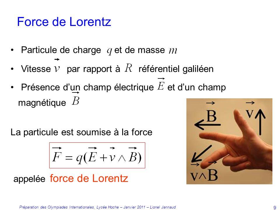 Force de Lorentz appelée force de Lorentz