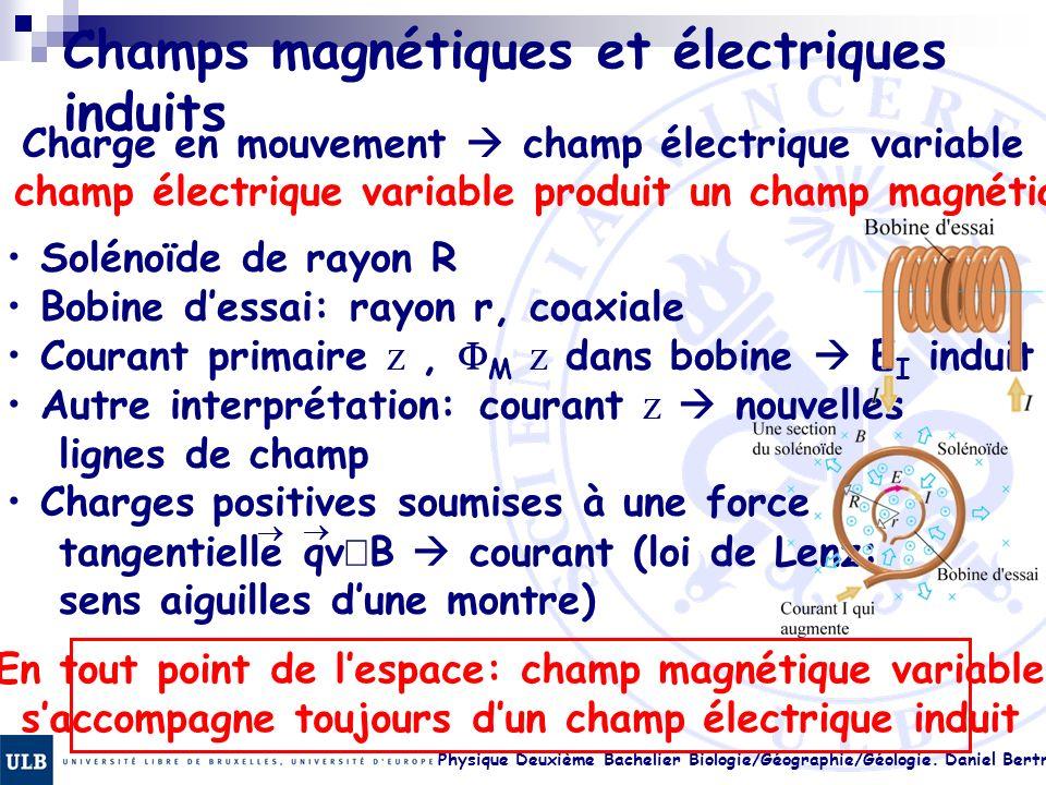 Champs magnétiques et électriques induits
