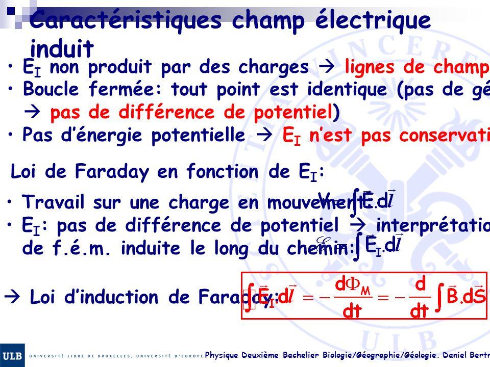 Caractéristiques champ électrique induit