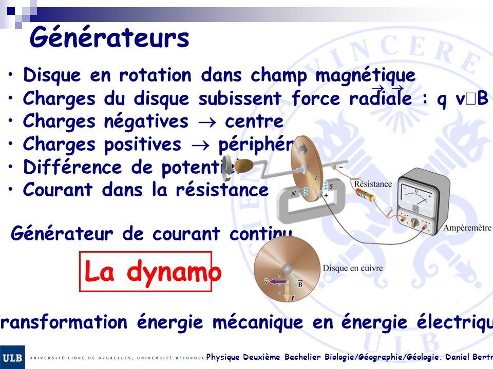 Transformation énergie mécanique en énergie électrique