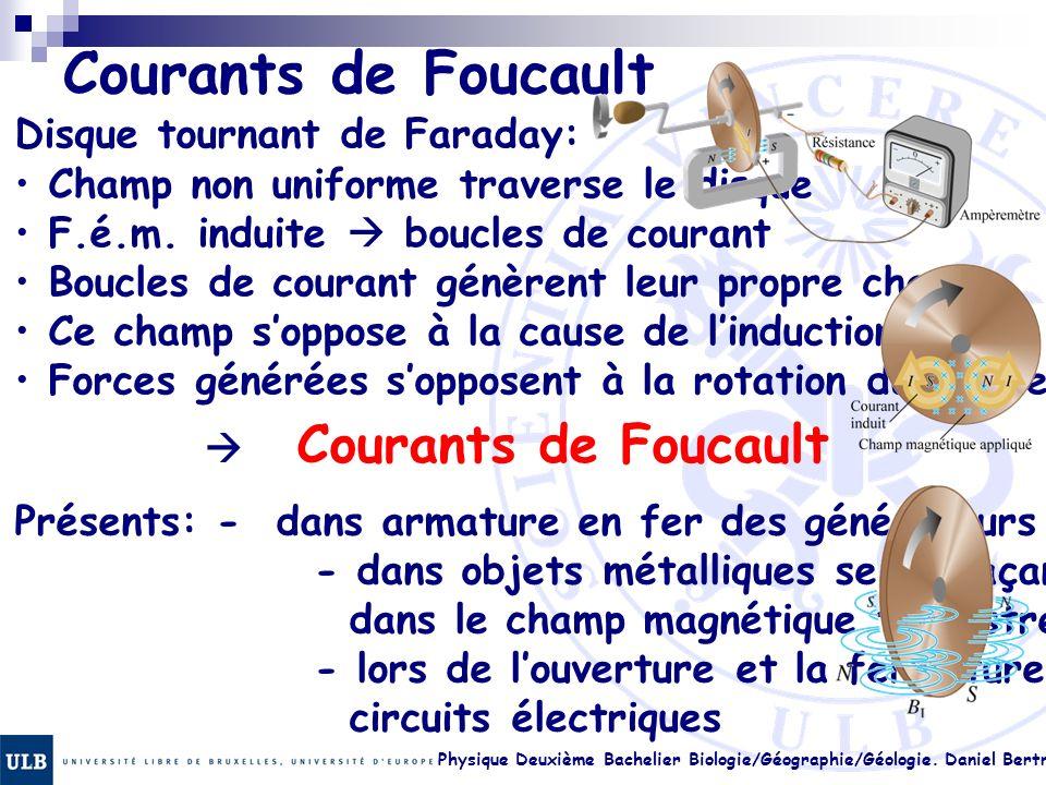 Courants de Foucault Disque tournant de Faraday: