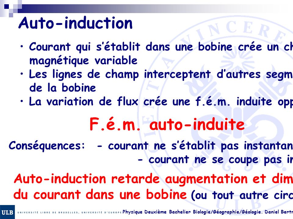 Auto-induction F.é.m. auto-induite