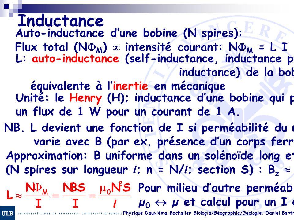 Inductance Auto-inductance d'une bobine (N spires):