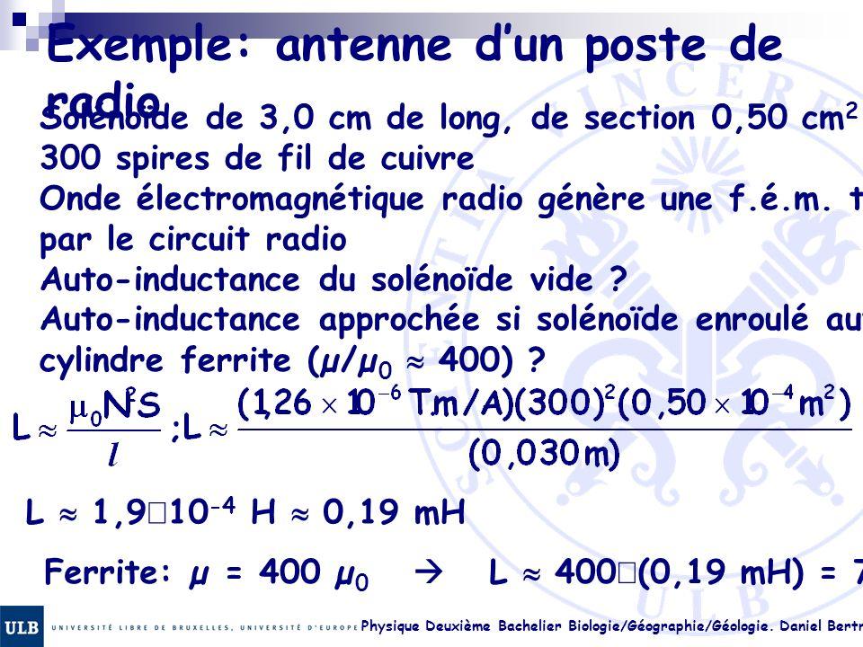 Exemple: antenne d'un poste de radio