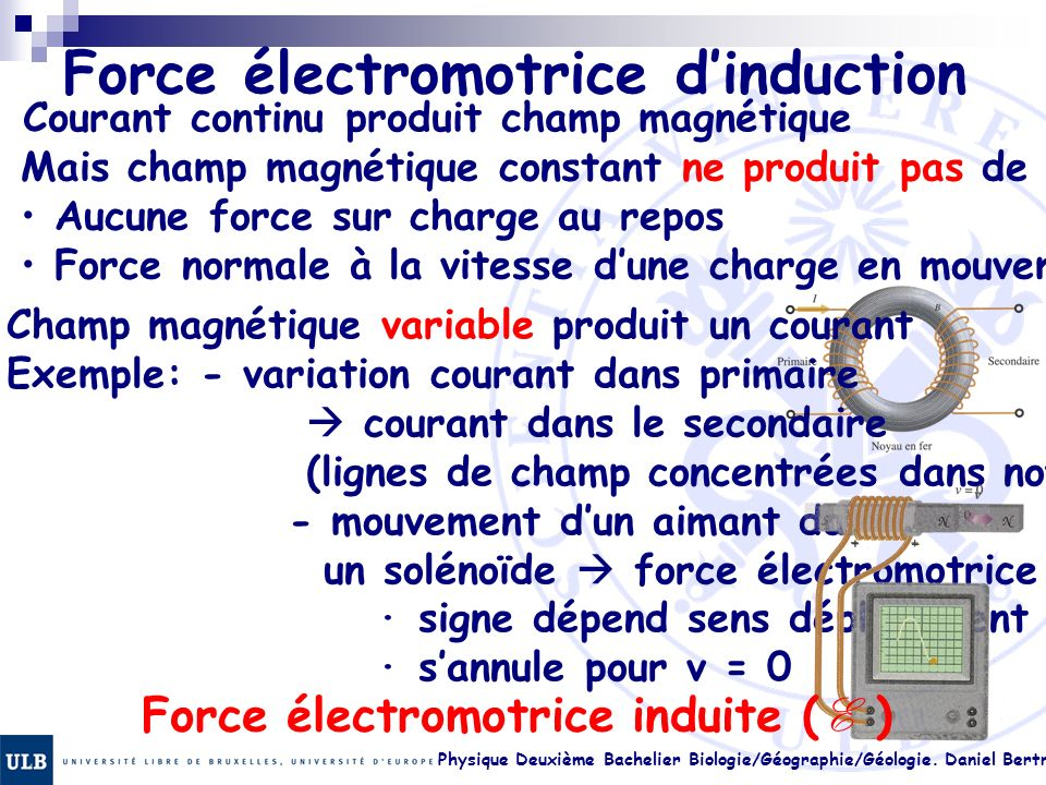 Force électromotrice d'induction