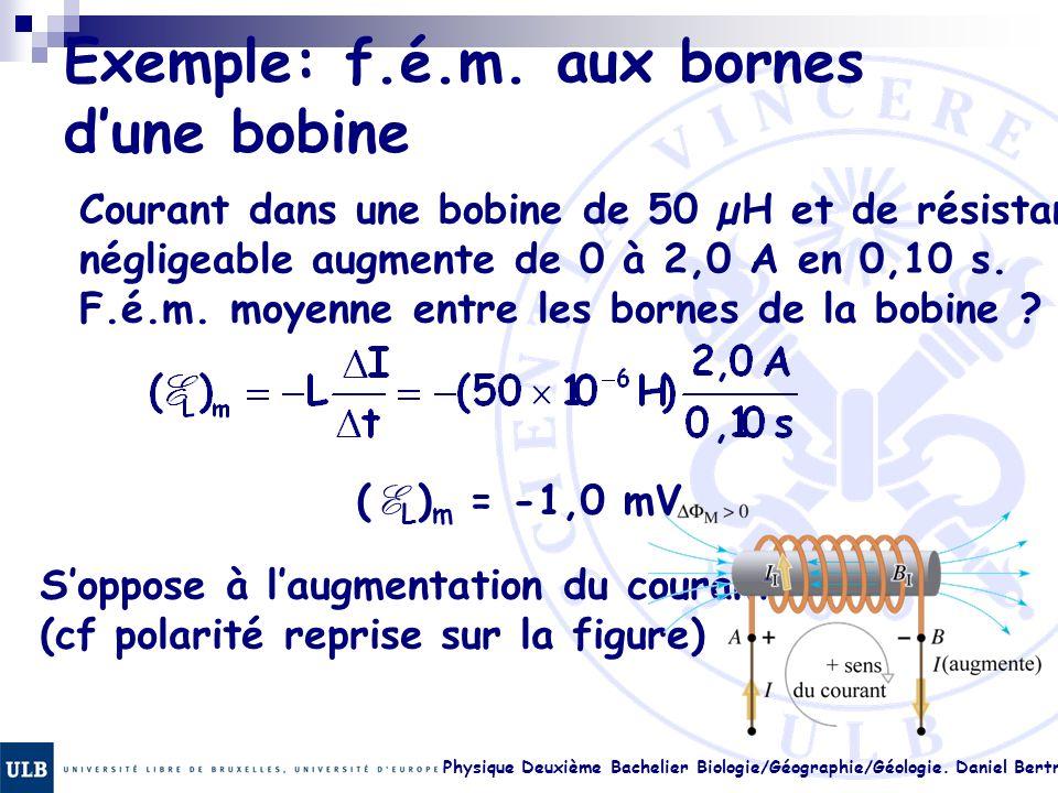 Exemple: f.é.m. aux bornes d'une bobine