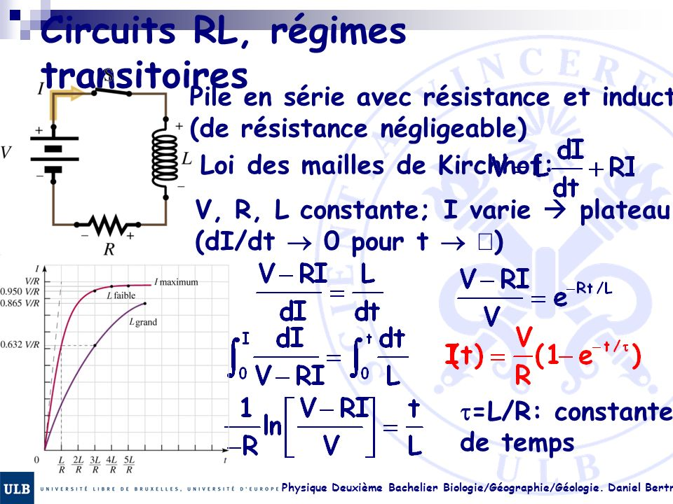 Circuits RL, régimes transitoires