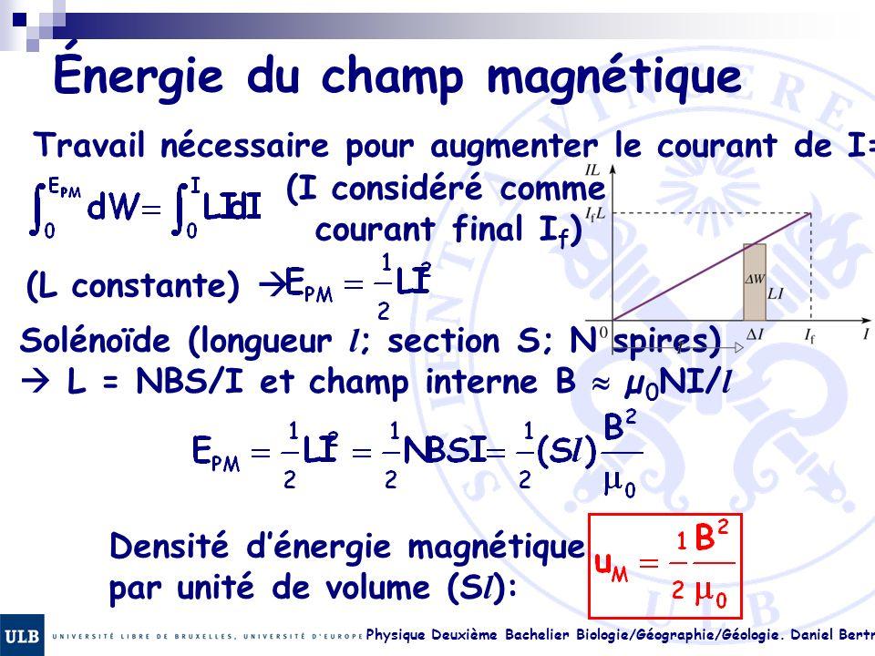 Énergie du champ magnétique