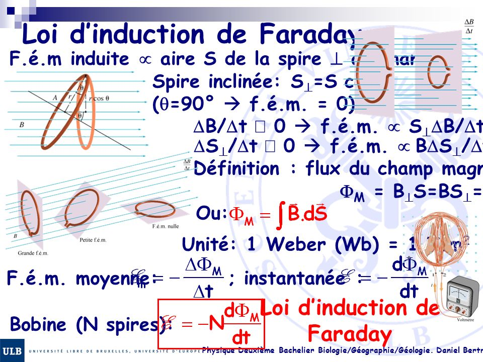 Loi d'induction de Faraday