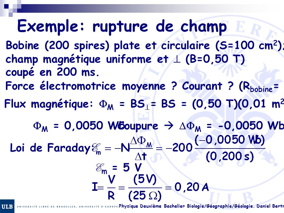 Exemple: rupture de champ