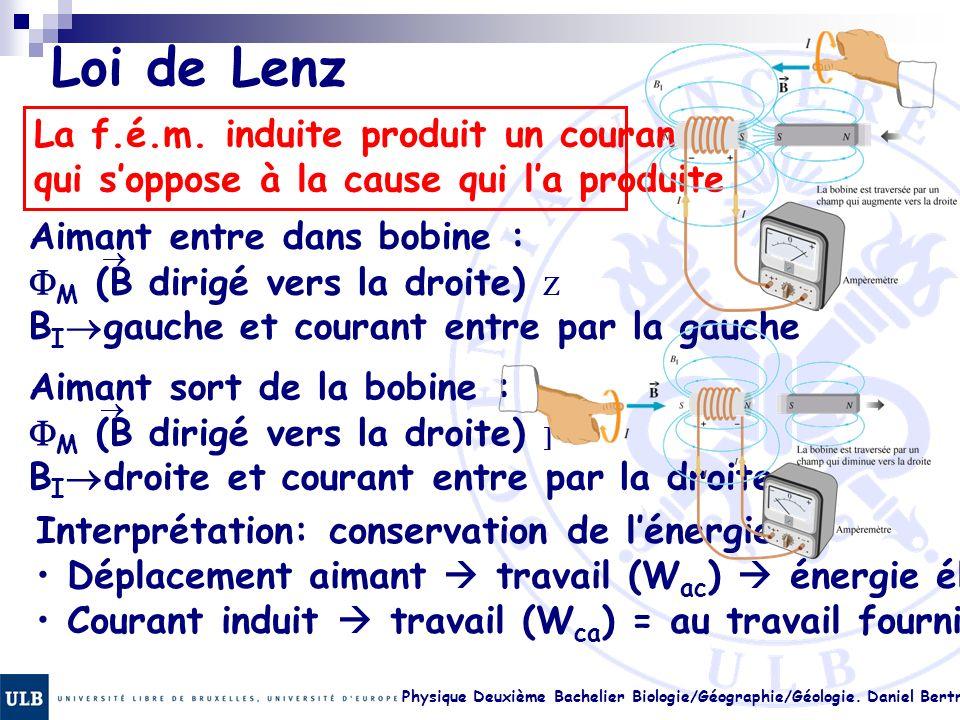 Loi de Lenz La f.é.m. induite produit un courant qui s'oppose à la cause qui l'a produite. Aimant entre dans bobine : FM (B dirigé vers la droite) Z.