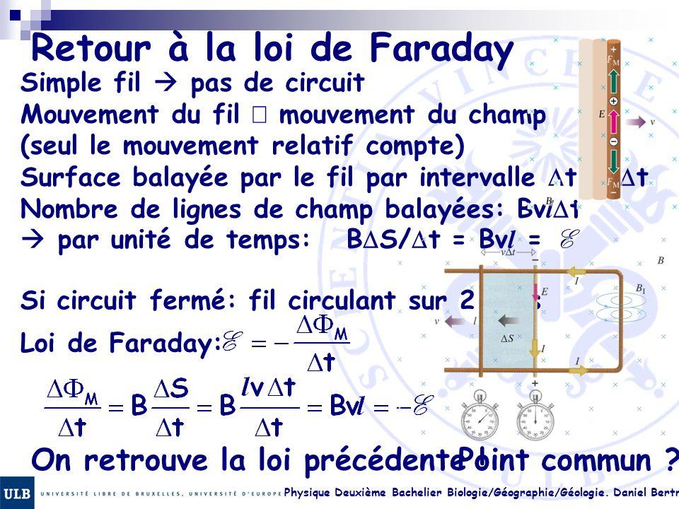 Retour à la loi de Faraday