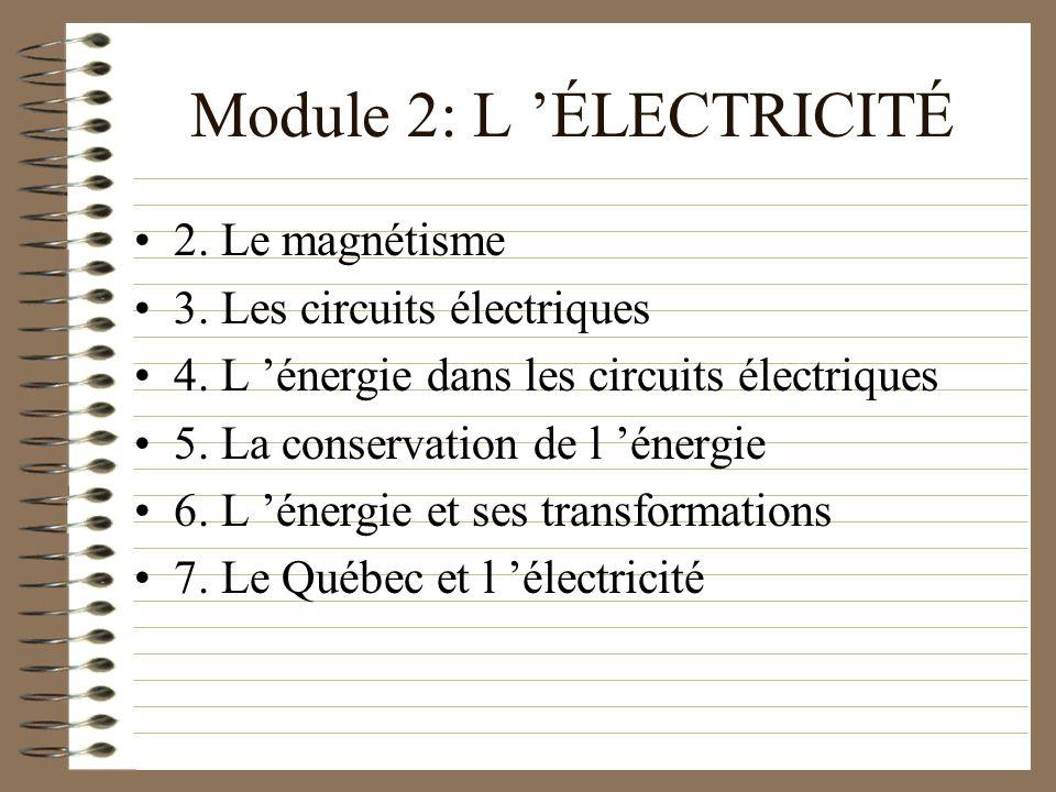 Module 2: L 'ÉLECTRICITÉ