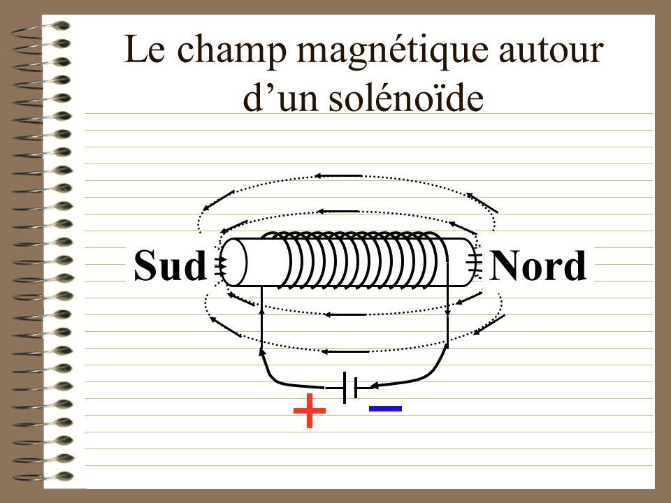 Le champ magnétique autour d'un solénoïde