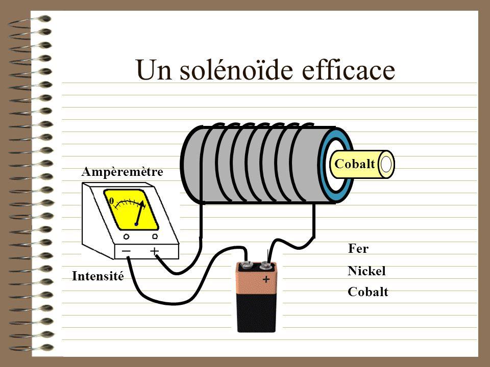 Un solénoïde efficace Cobalt Nickel Fer Ampèremètre Intensité