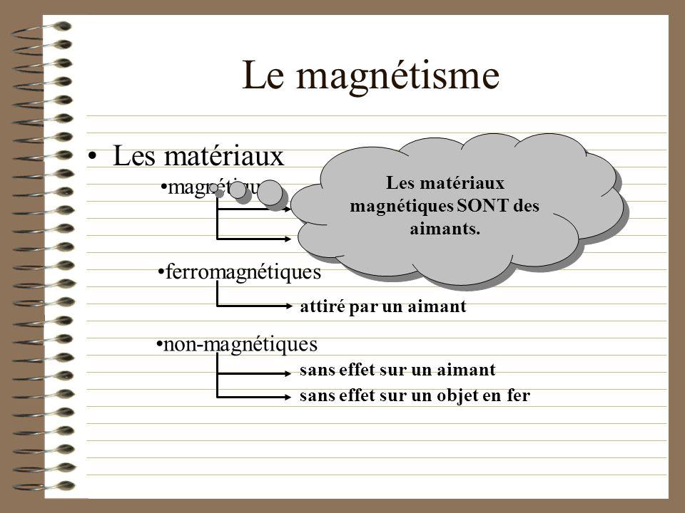 Les matériaux magnétiques SONT des aimants.