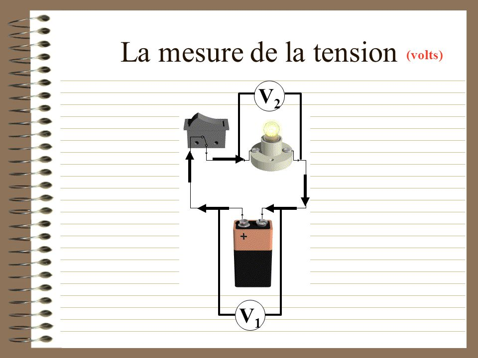 La mesure de la tension (volts) V2 V1