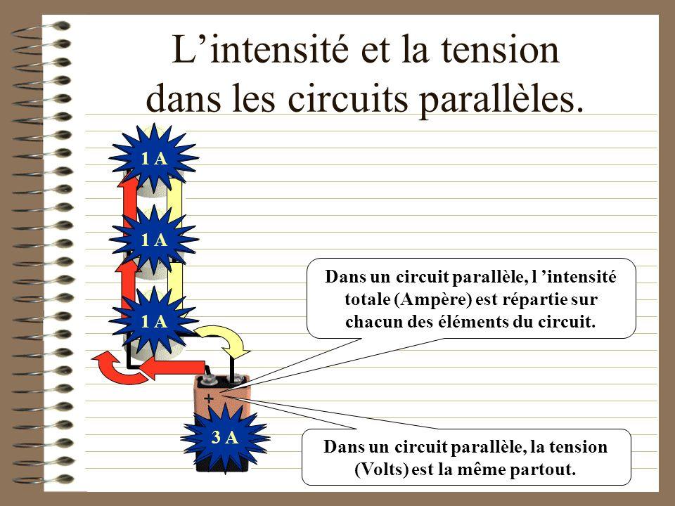 L'intensité et la tension dans les circuits parallèles.