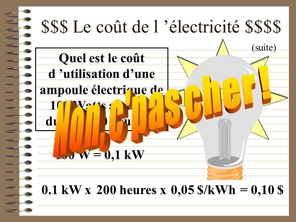 $$$ Le coût de l 'électricité $$$$