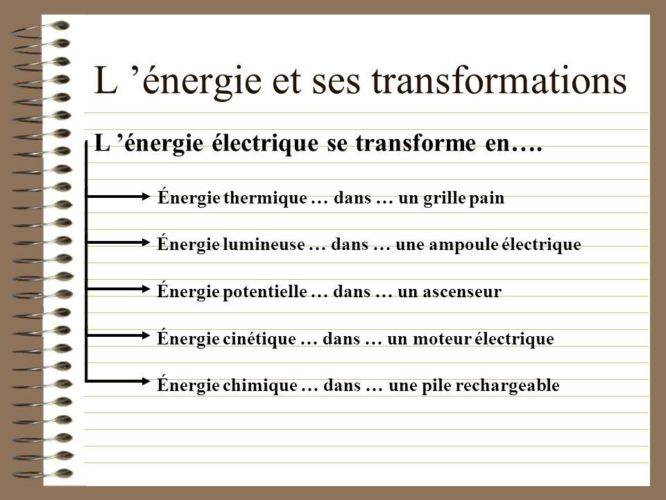 L 'énergie et ses transformations