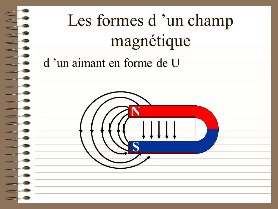 Les formes d 'un champ magnétique