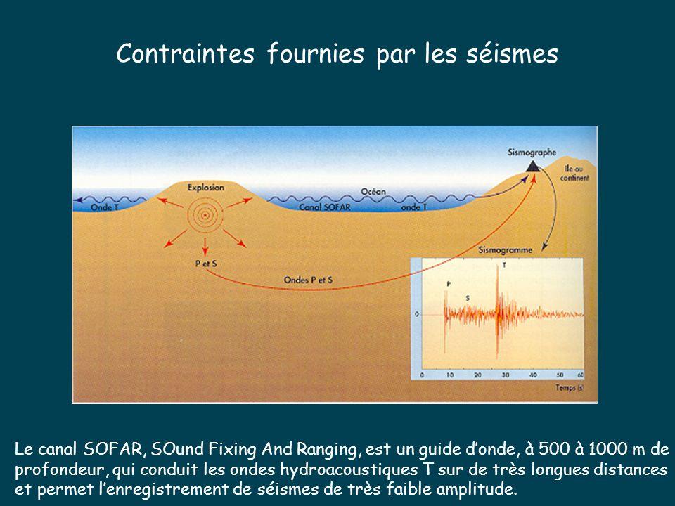 Contraintes fournies par les séismes