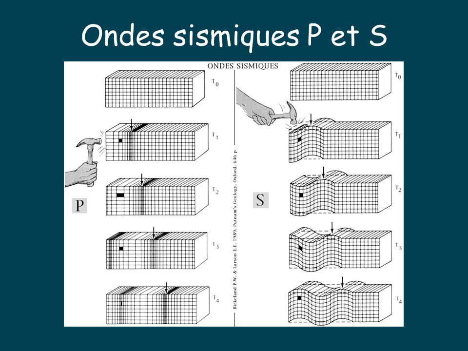 Ondes sismiques P et S Birkeland & Larson 1989. Putmam's Geology