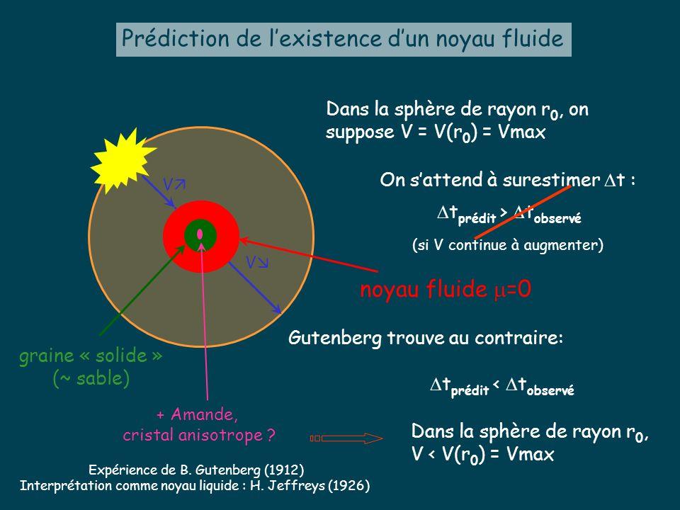 Prédiction de l'existence d'un noyau fluide