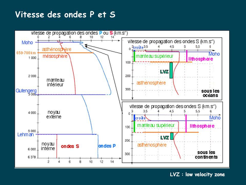 Vitesse des ondes P et S LVZ : low velocity zone