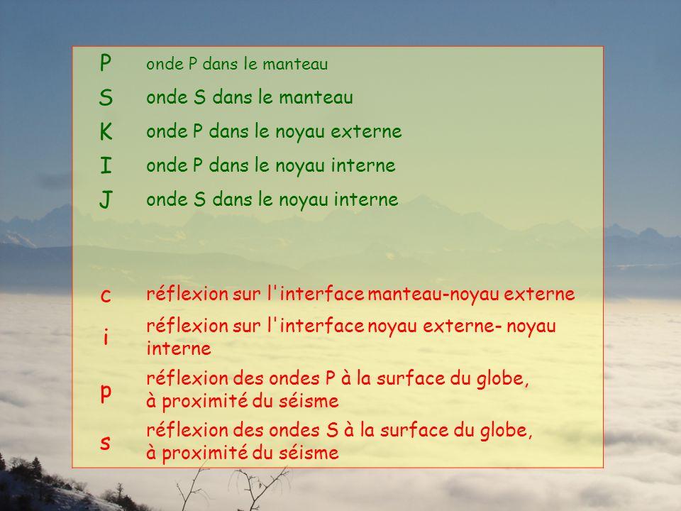 P S K I J c i p s onde S dans le manteau onde P dans le noyau externe
