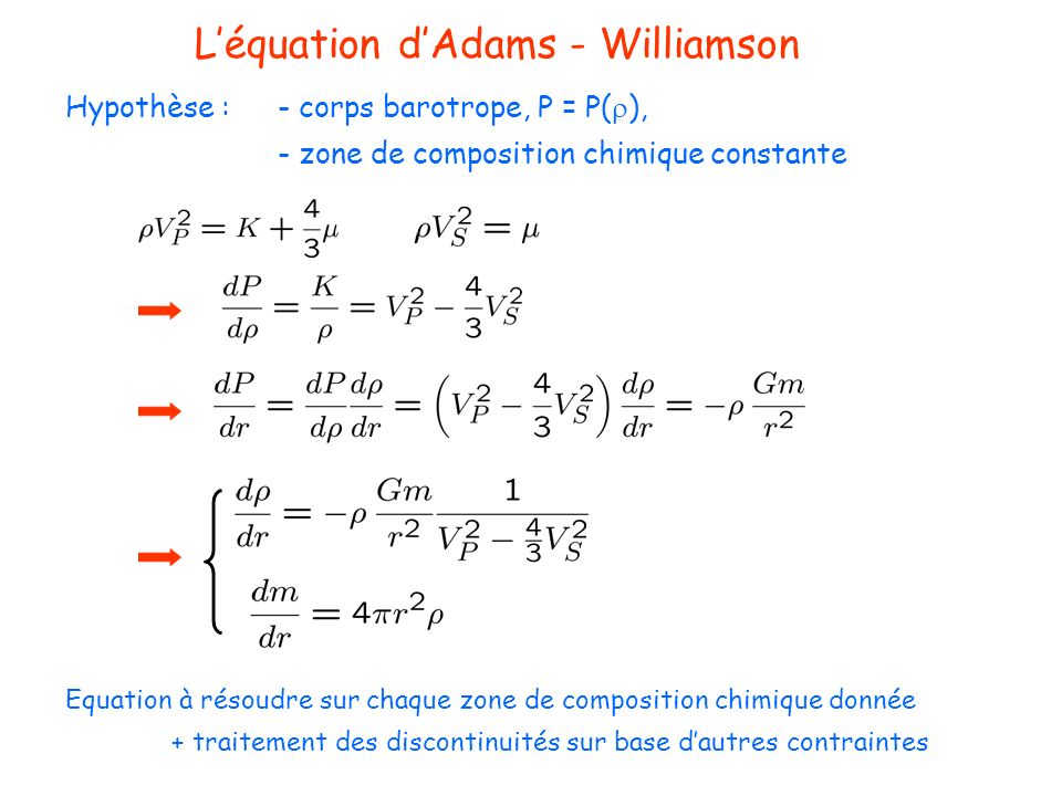 L'équation d'Adams - Williamson