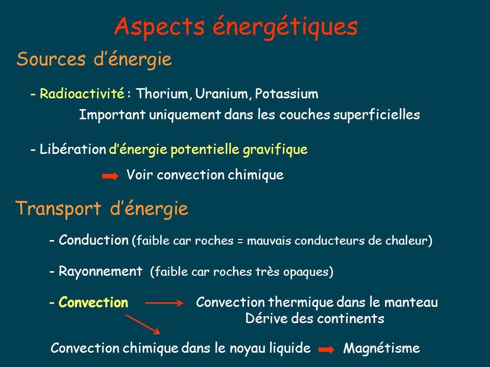 Aspects énergétiques Sources d'énergie Transport d'énergie
