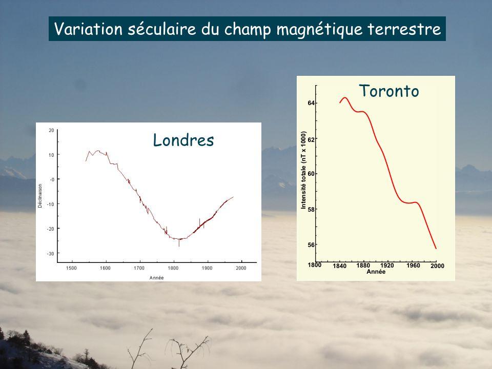 Variation séculaire du champ magnétique terrestre