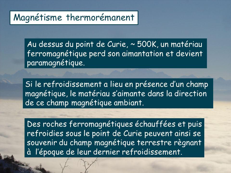 Magnétisme thermorémanent