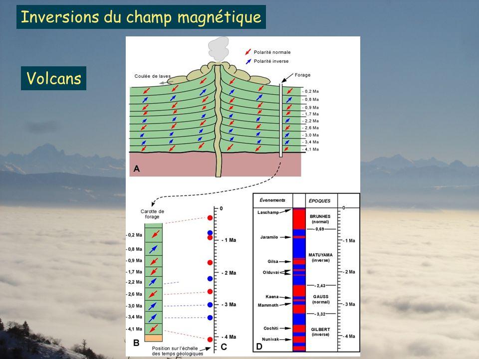 Inversions du champ magnétique