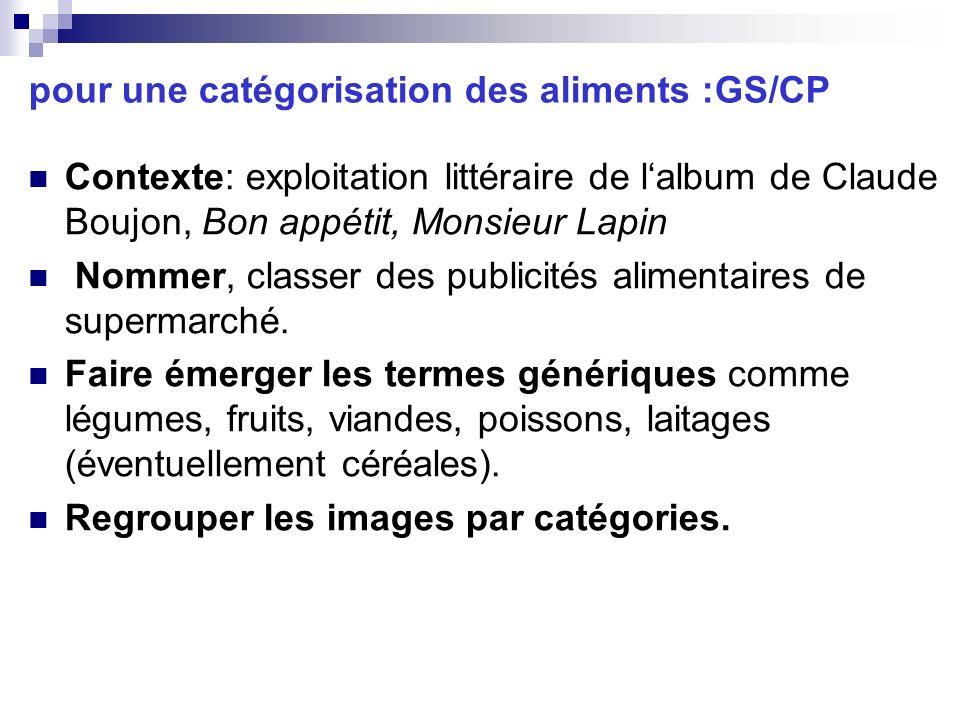 pour une catégorisation des aliments :GS/CP