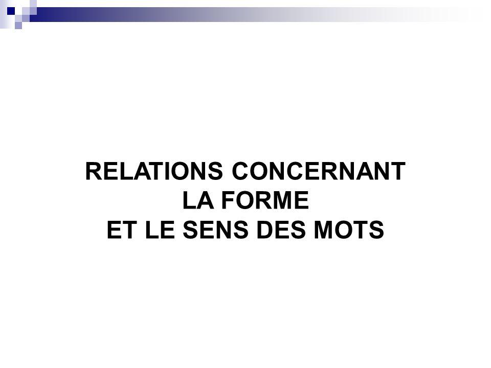 RELATIONS CONCERNANT LA FORME ET LE SENS DES MOTS