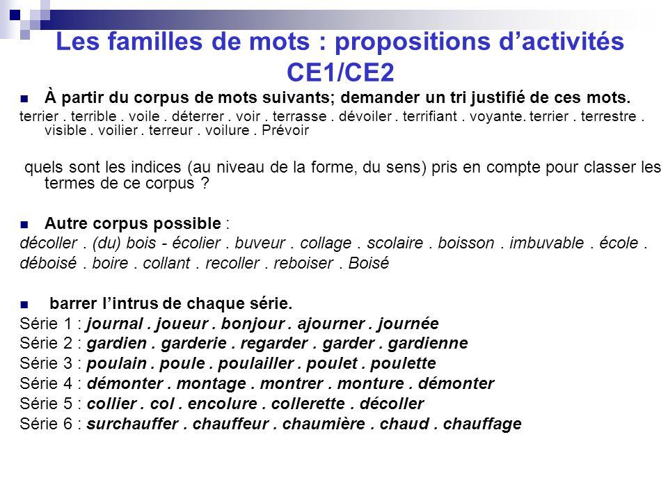 Les familles de mots : propositions d'activités CE1/CE2