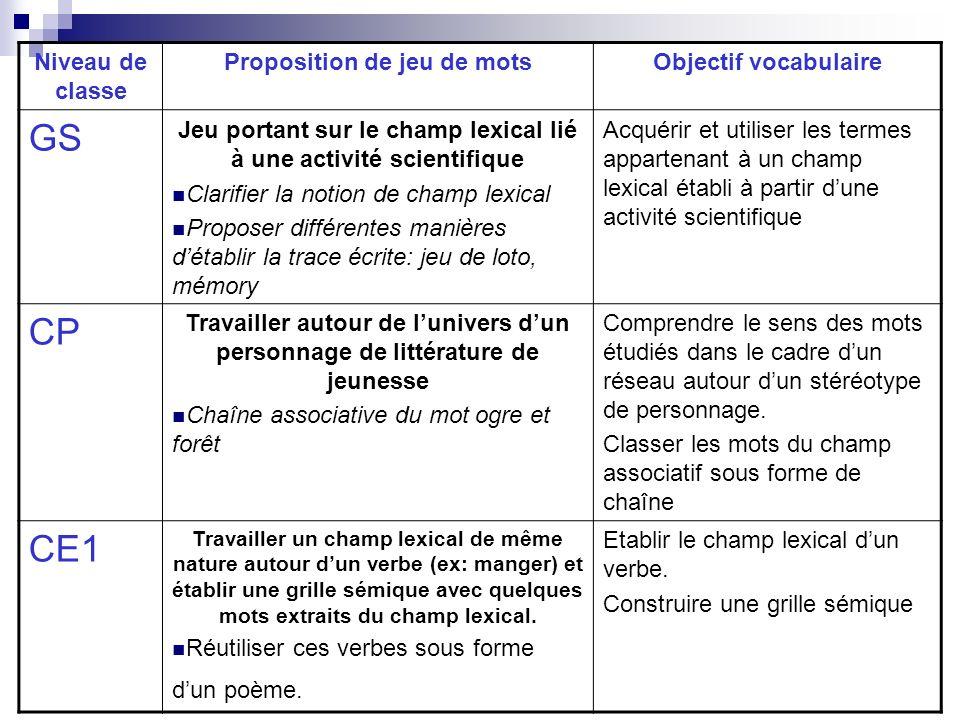 GS CP CE1 Niveau de classe Proposition de jeu de mots