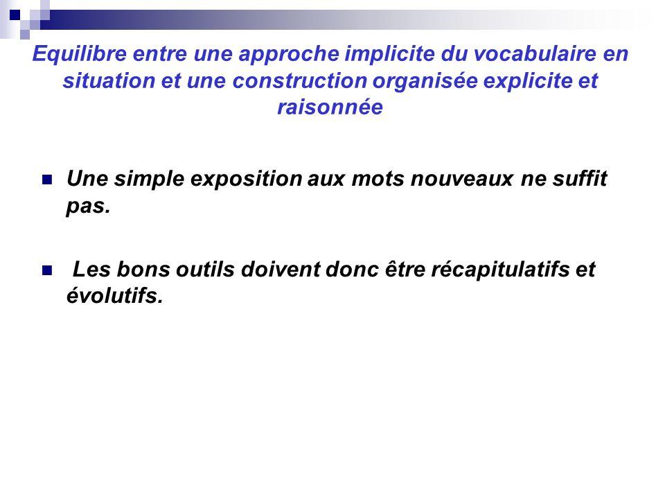 Equilibre entre une approche implicite du vocabulaire en situation et une construction organisée explicite et raisonnée