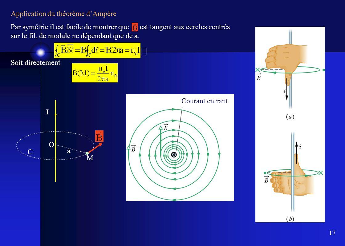 Application du théorème d'Ampère