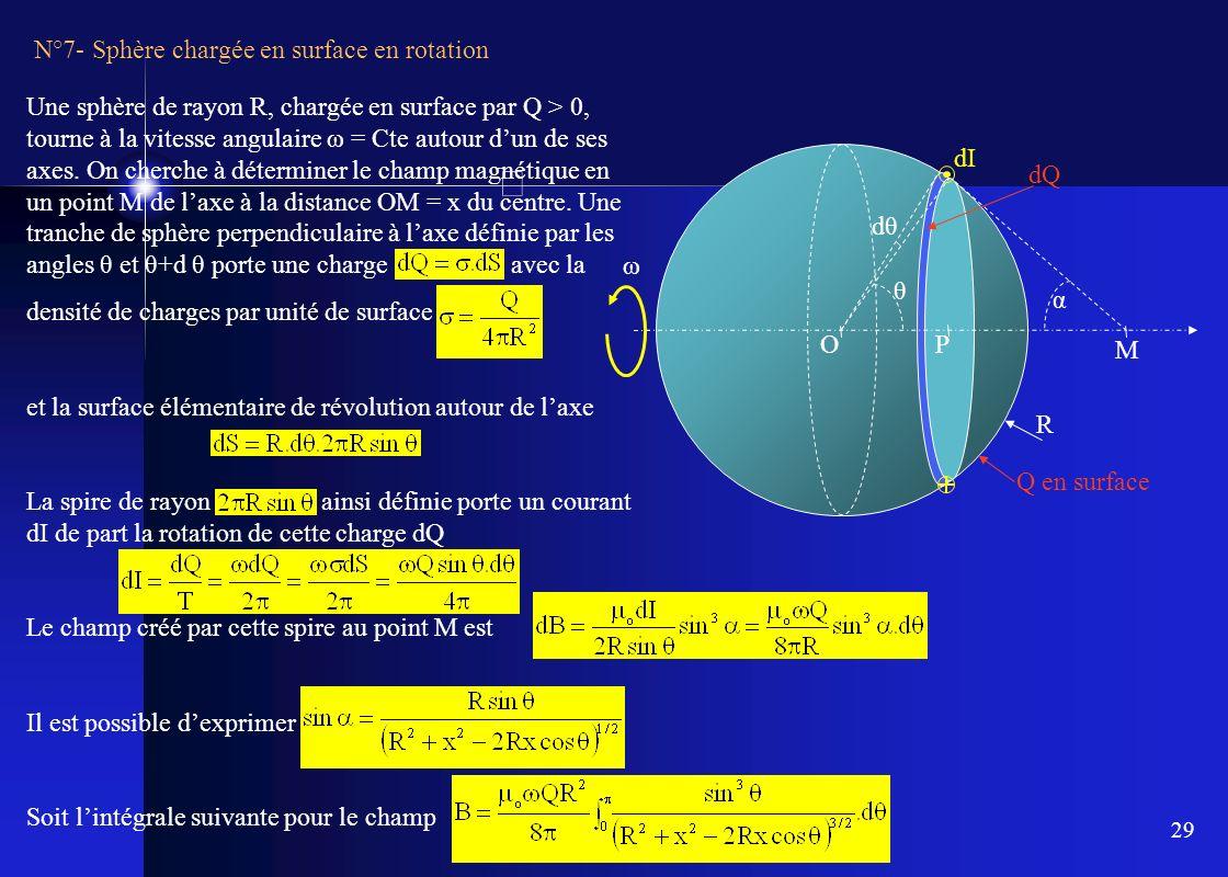 N°7- Sphère chargée en surface en rotation