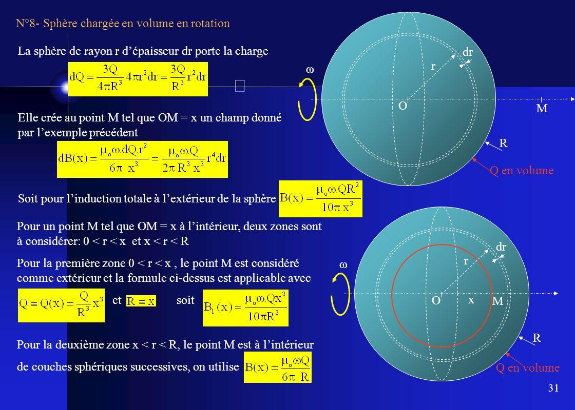 N°8- Sphère chargée en volume en rotation